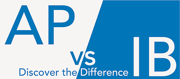 Discover the difference between the IB vs AP