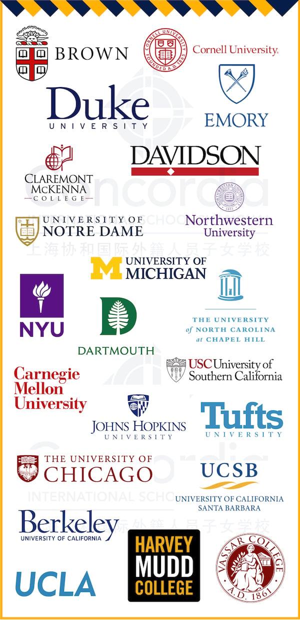 Concordia-College-trends-2021-US