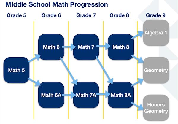 Concordia-Shanghai-Middle-School-Math-Explained-10