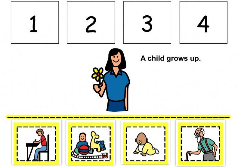 Preschool Sequencing Lessons Lead to Critical Thinking